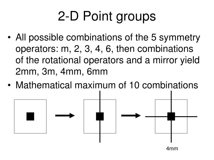 2-D Point groups