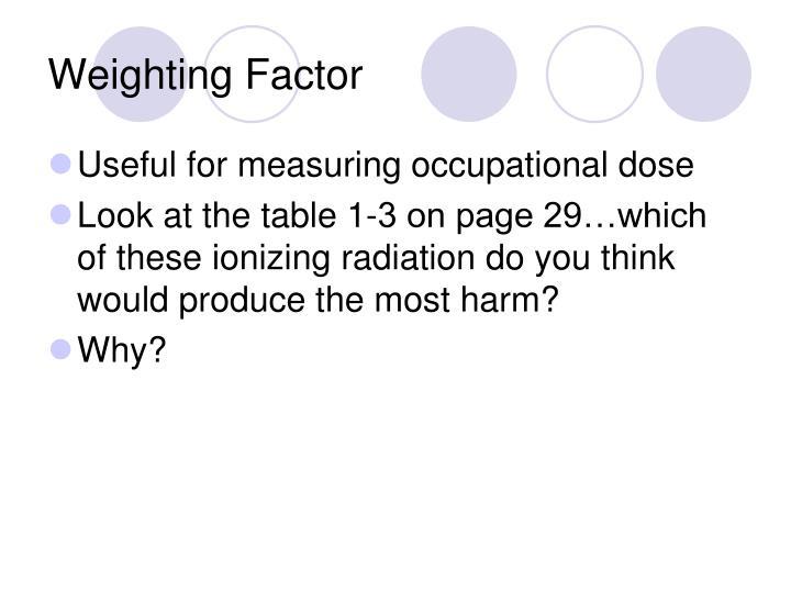 Weighting Factor