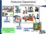 production departments