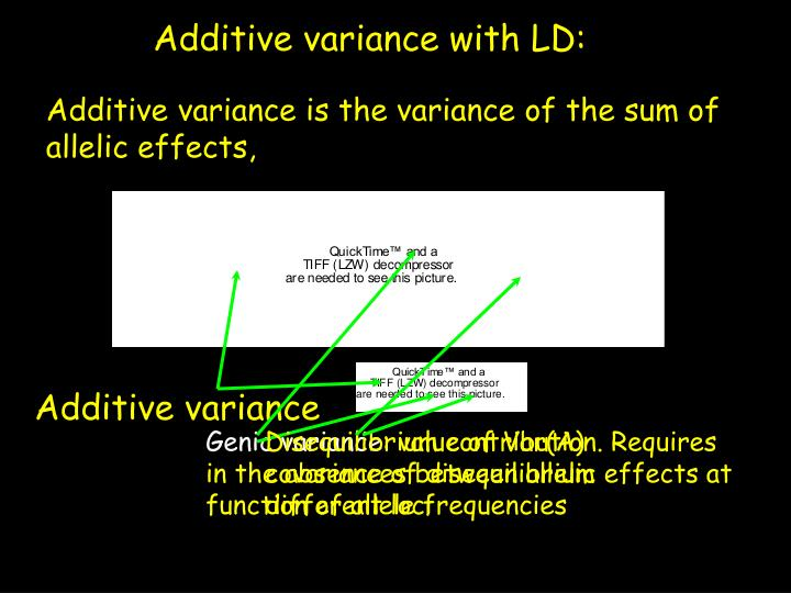 Additive variance