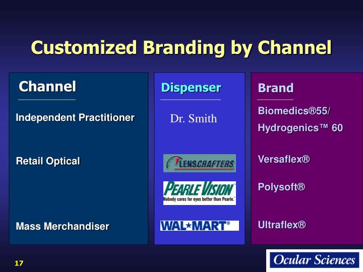 Customized Branding by Channel