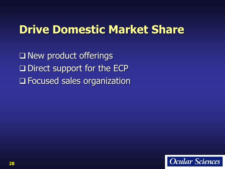 Drive Domestic Market Share