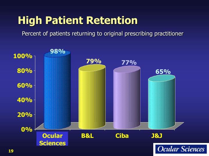 High Patient Retention