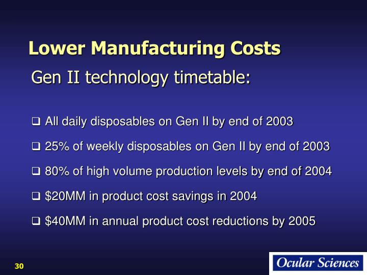 Lower Manufacturing Costs