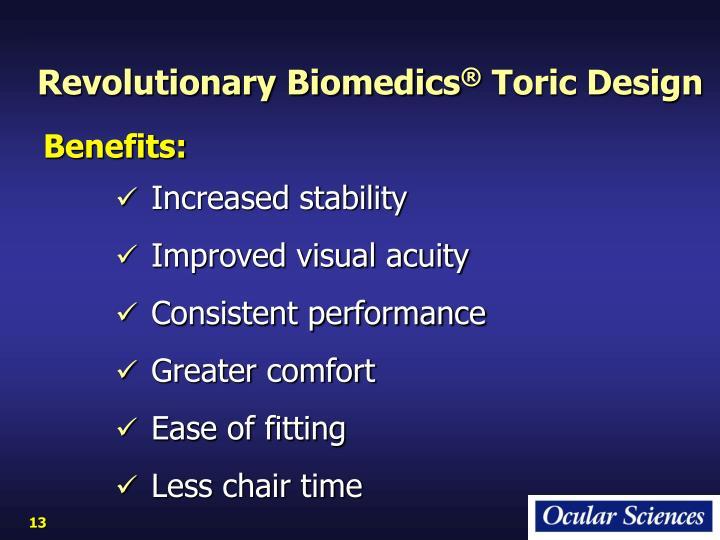 Revolutionary Biomedics