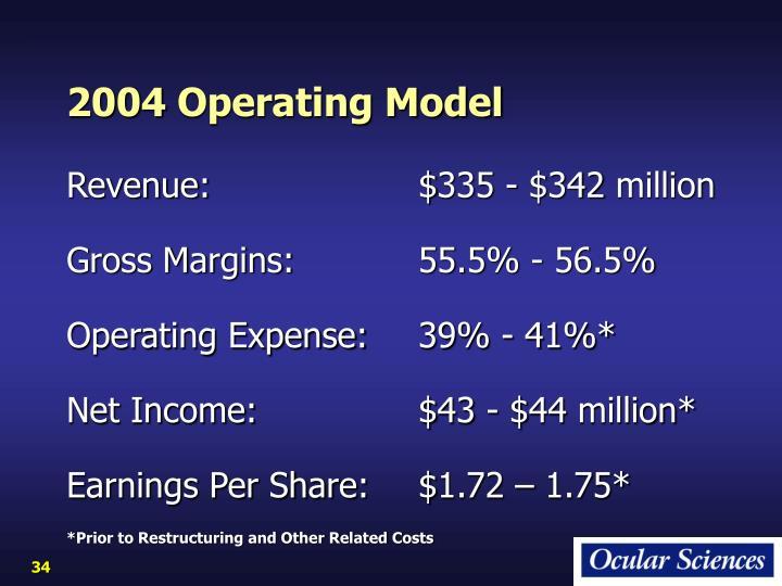 2004 Operating Model