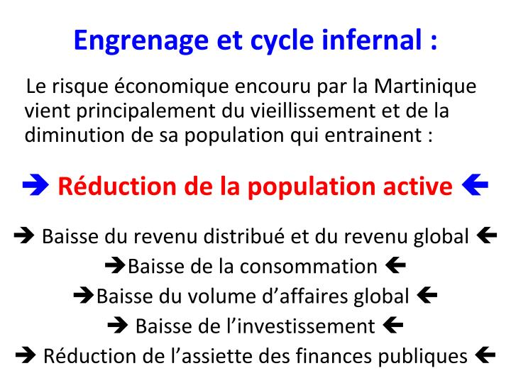 Engrenage et cycle infernal :