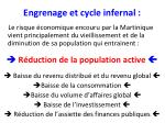 engrenage et cycle infernal