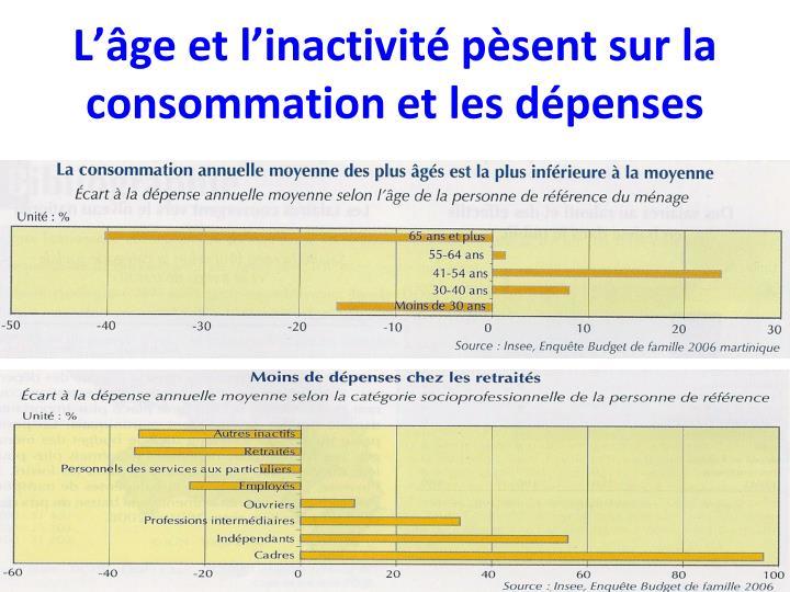 L'âge et l'inactivité pèsent sur la consommation et les dépenses
