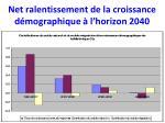 net ralentissement de la croissance d mographique l horizon 2040