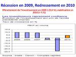 r cession en 2009 redressement en 2010