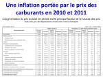 une inflation port e par le prix des carburants en 2010 et 2011