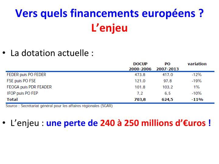 Vers quels financements européens ?