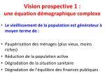 vision prospective 1 une quation d mographique complexe
