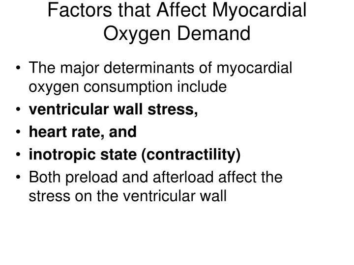 Factors that Affect Myocardial Oxygen Demand