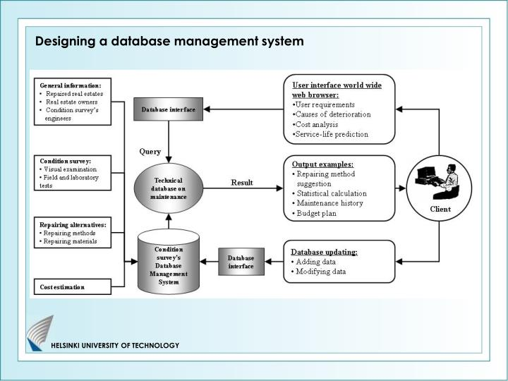Designing a database management system