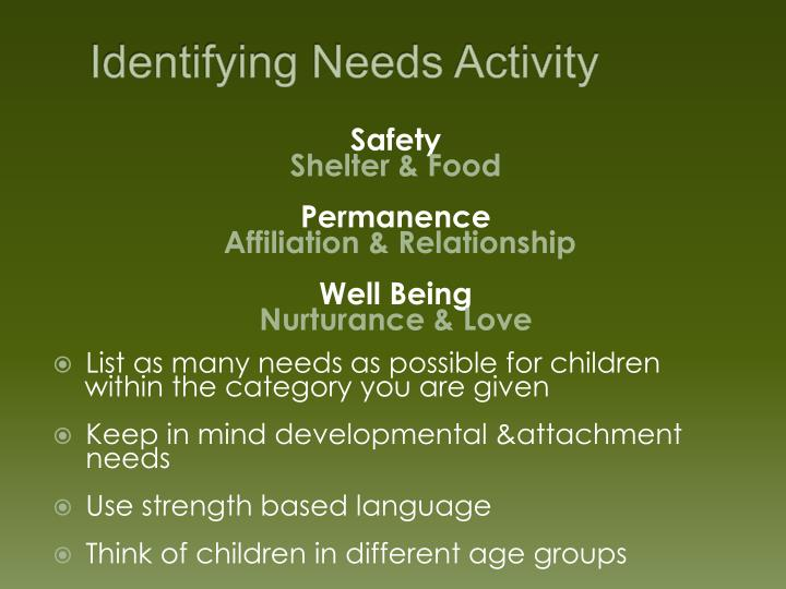Identifying Needs Activity
