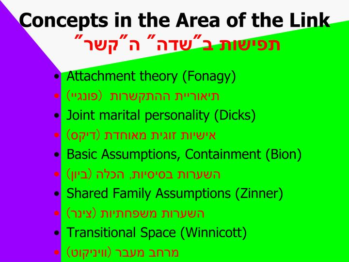 Concepts in the Area of the Link