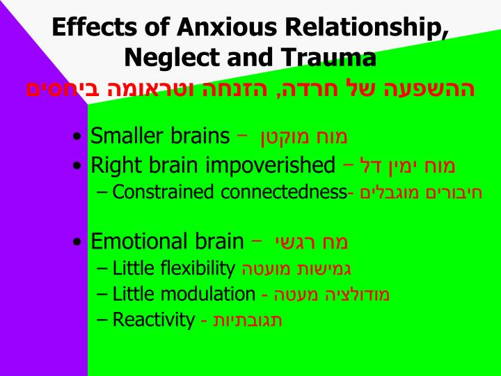 Effects of Anxious Relationship,