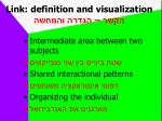 link definition and visualization