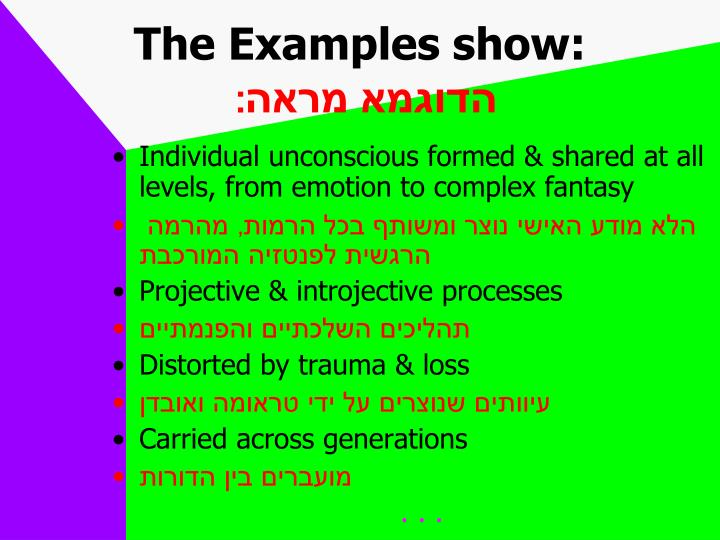 The Examples show: