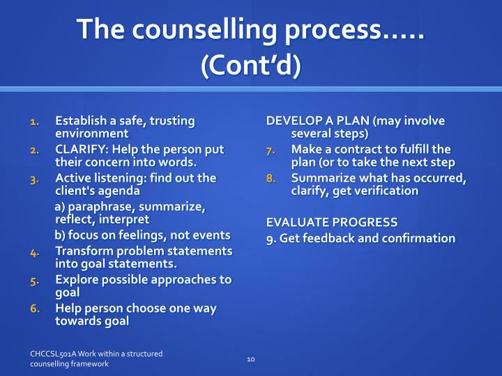 The counselling process….. (Cont'd)
