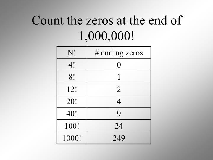 Count the zeros at the end of 1,000,000!