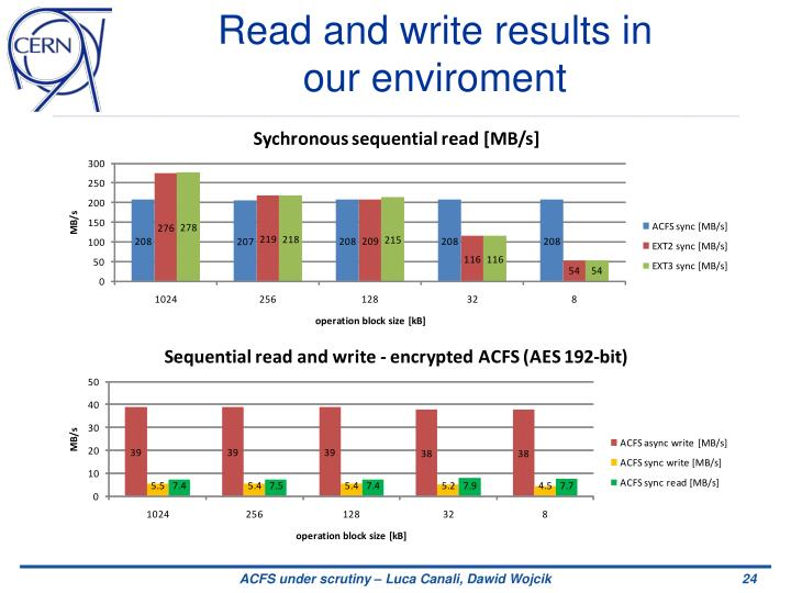 Read and write results in our enviroment