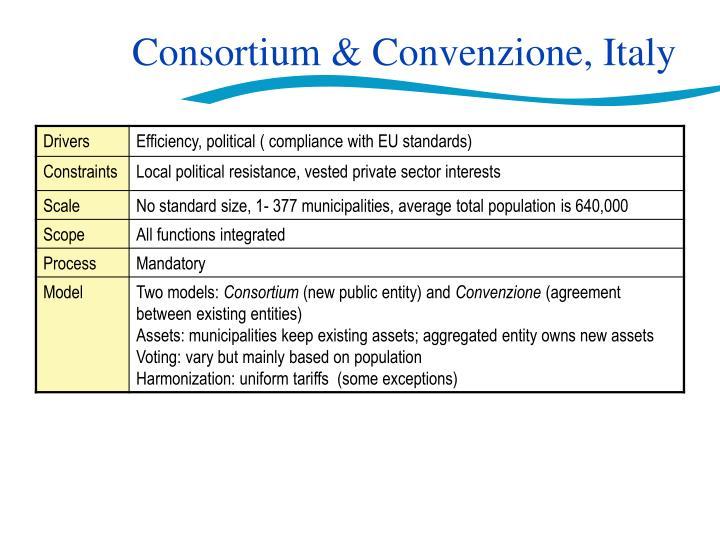 Consortium & Convenzione, Italy