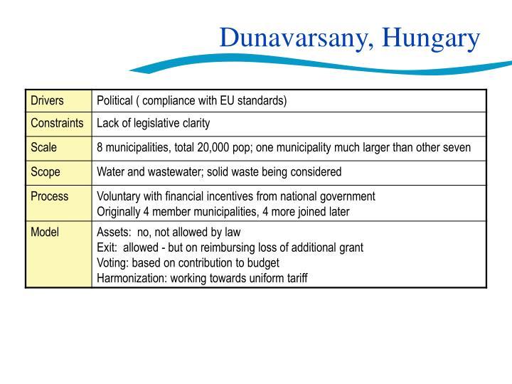 Dunavarsany, Hungary