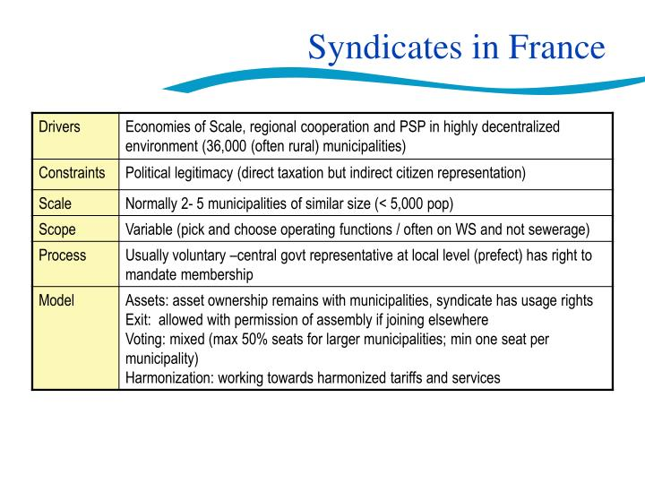 Syndicates in france