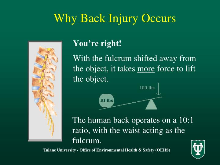 Why Back Injury Occurs