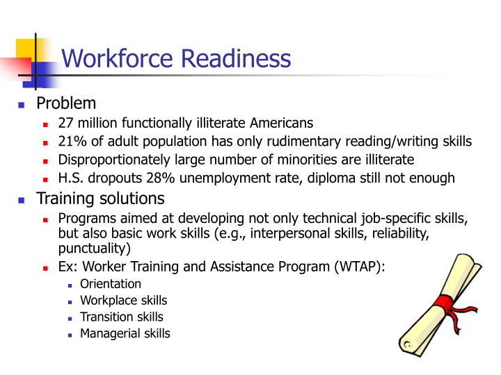 Workforce Readiness