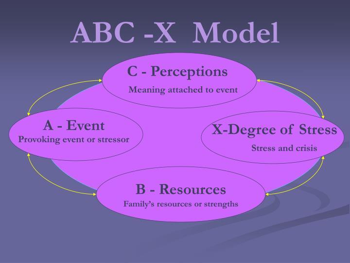 ABC -X  Model