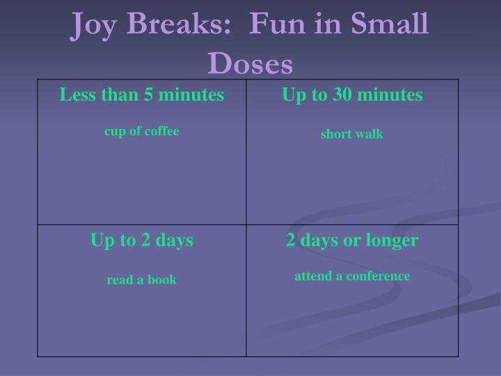 Joy Breaks:  Fun in Small Doses