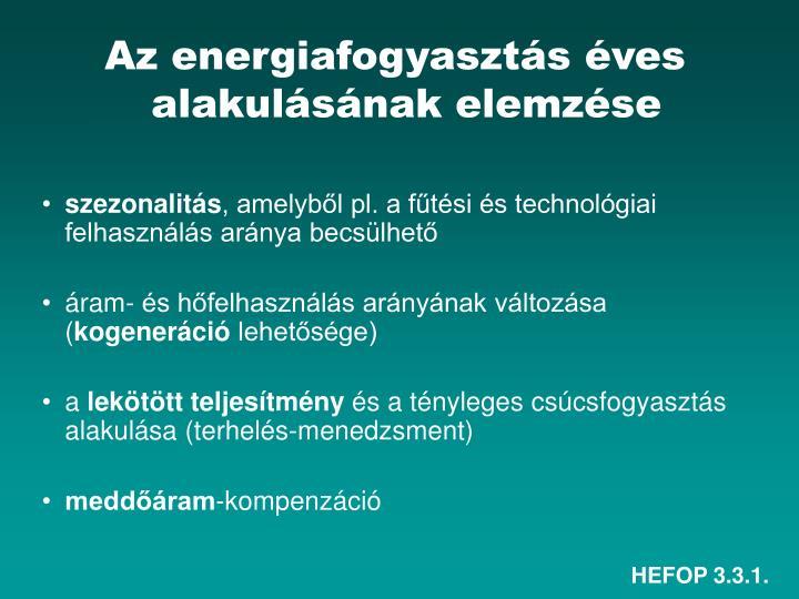 Az energiafogyasztás éves alakulásának elemzése