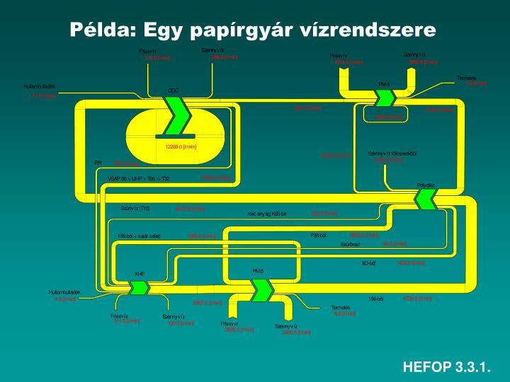 Példa: Egy papírgyár vízrendszere