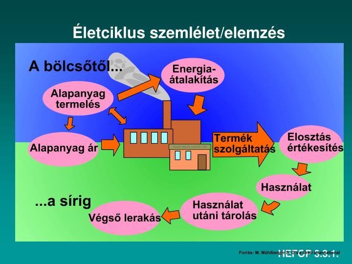 Életciklus szemlélet/elemzés