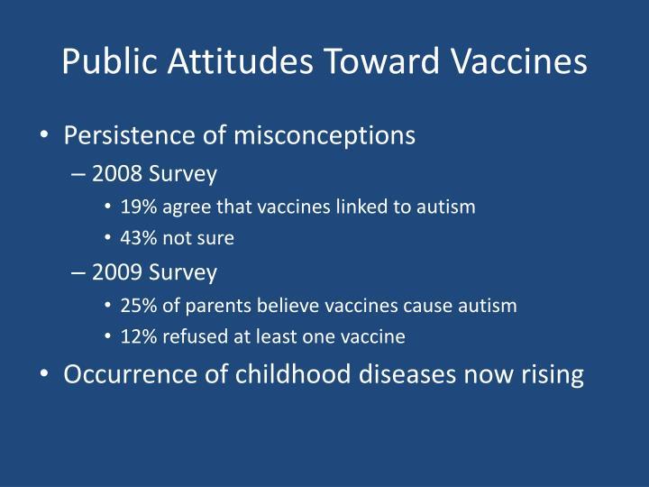 Public Attitudes Toward Vaccines