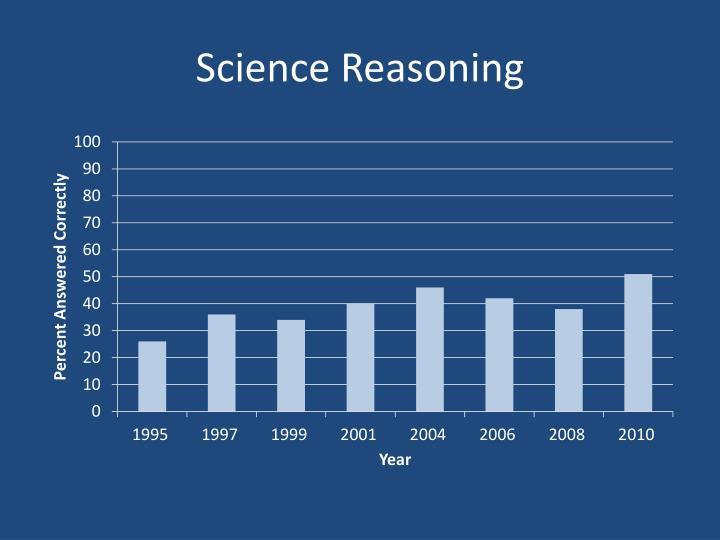Science Reasoning