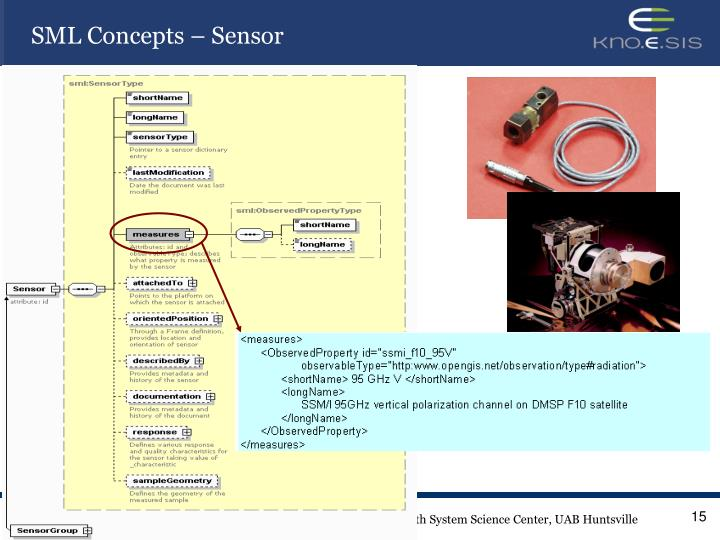SML Concepts – Sensor