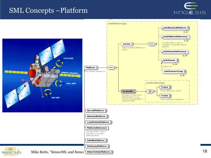 SML Concepts –Platform