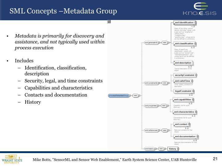 SML Concepts –Metadata Group
