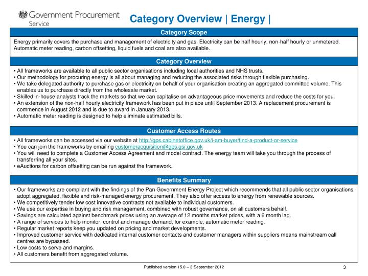 Category Overview | Energy |