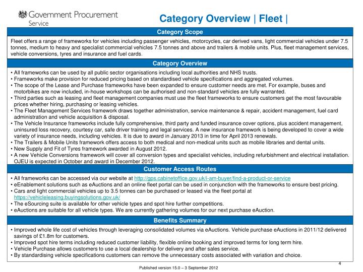Category Overview | Fleet |