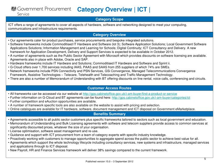 Category Overview | ICT |