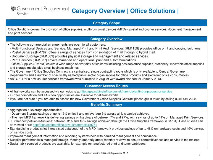 Category Overview | Office Solutions |