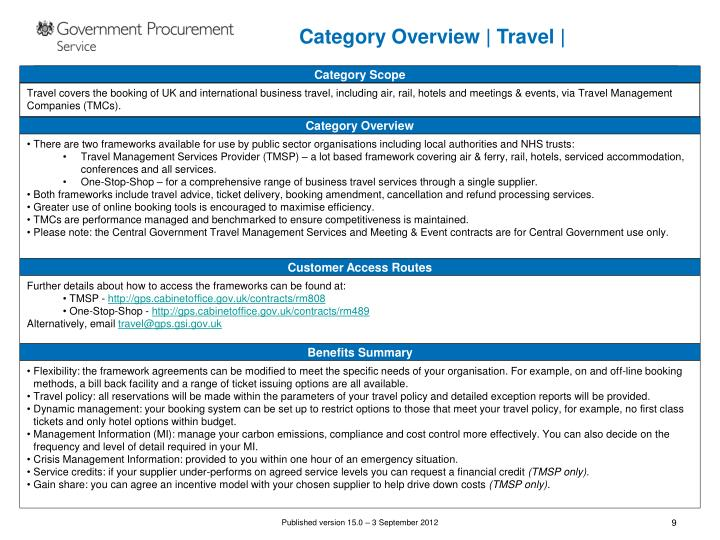 Category Overview | Travel |