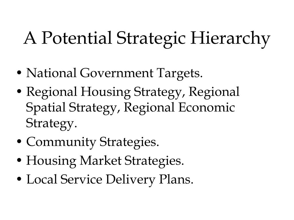 A Potential Strategic Hierarchy
