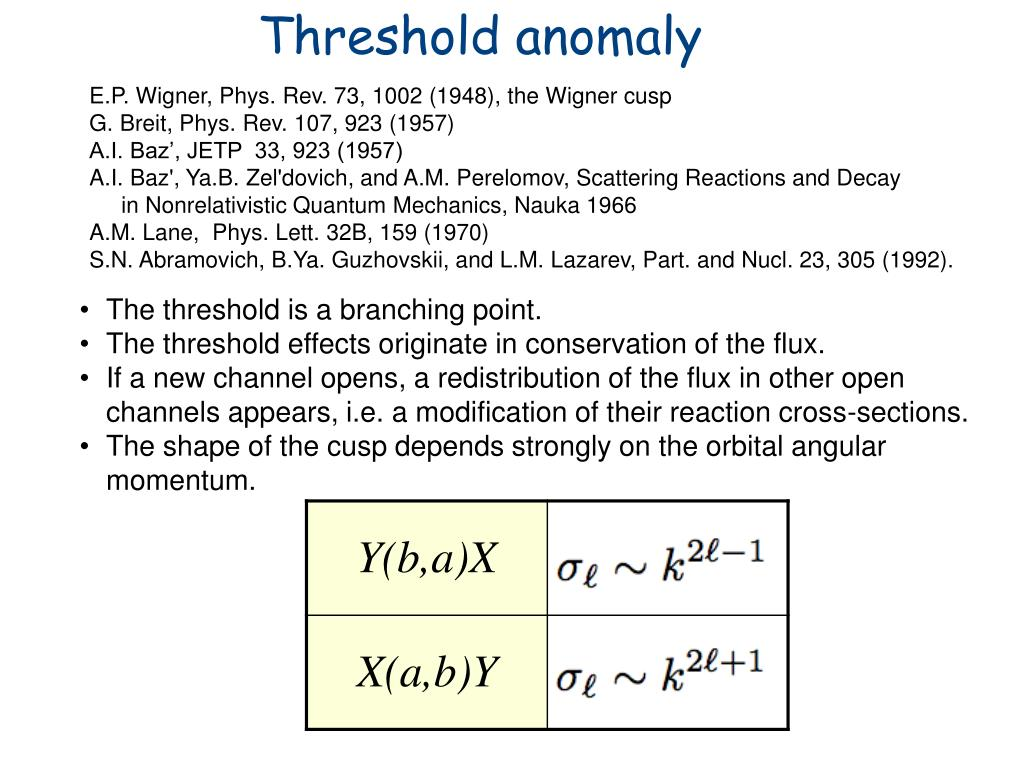Threshold anomaly